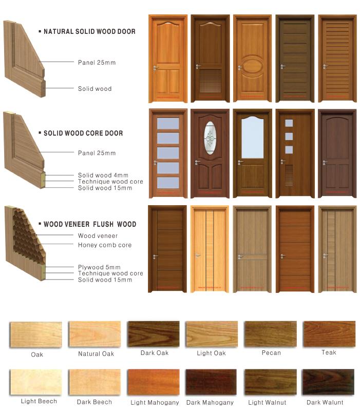 door on of org secrets doors interior l popularity wood freera solid special